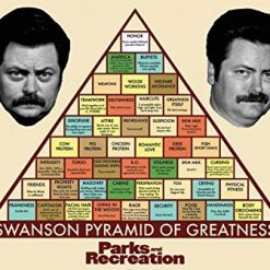 Swanson Pyramid of Greatness Poster NBCUniversal Store Parks and Recreation